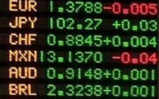 Рынок инвестиций это