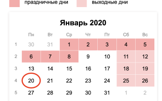 Среднесписочная численность расчет 2020