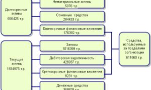 Анализ компании пример