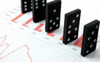 Структура рисков предприятия