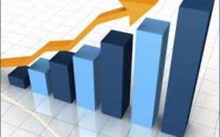Анализ экономического эффекта