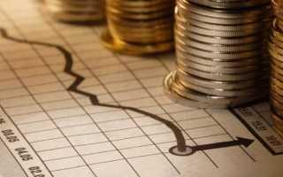 Структура инвестиций по видам экономической деятельности