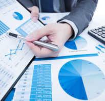 Бюджет инвестиций пример
