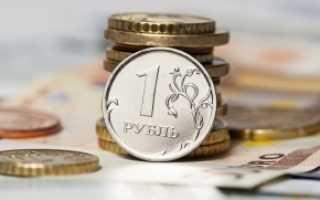 Расчет лимита денежных средств в кассе