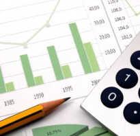 Анализ долгосрочных инвестиций