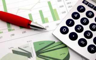 Положение 160 учет долгосрочных инвестиций