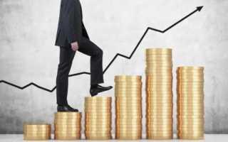 Баланс капитал и резервы что входит