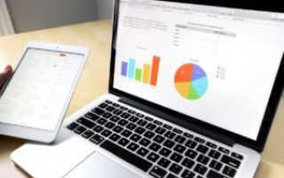 Понятие инвестиционной деятельности предприятия