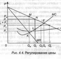Микроэкономический анализ это