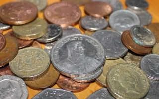 Классификация денежных реформ схема
