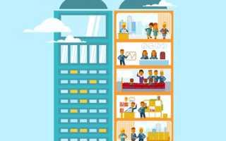 Методика расчета налога на имущество организаций