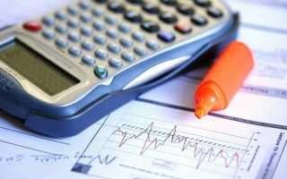 Источники добавочного капитала