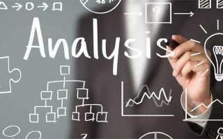 Конкретно научным методом экономического анализа является