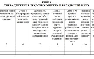 Заполнение журнала учета трудовых книжек образец