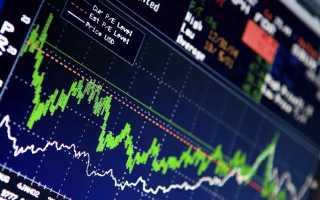 Валютная биржа торги