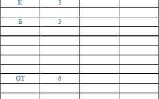 Составление табеля учета какой датой