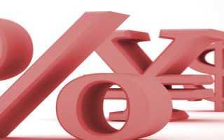 Формы государственного регулирования инвестиционной деятельности 2020