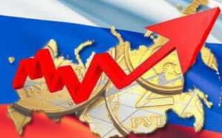Инвестиционная привлекательность страны