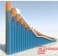 Малоценные необоротные активы