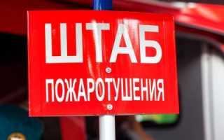 Постановление правительства москвы 87