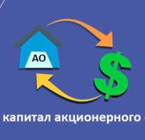 Уставный капитал акционерного общества
