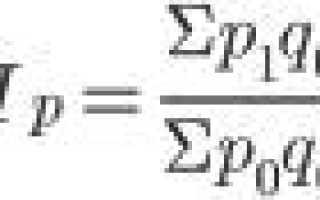 Индекс покупательной способности денег формула