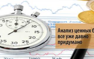 Финансовый анализ рынка ценных бумаг
