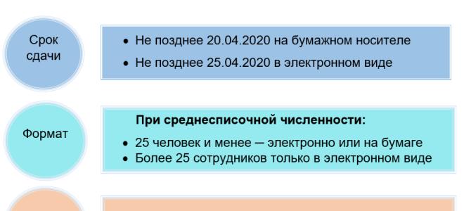 4 фсс правила заполнения 2020