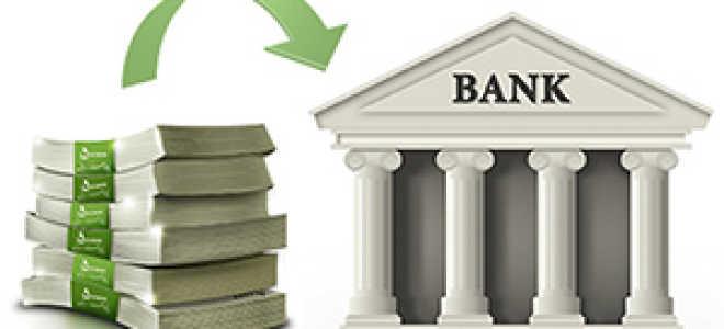 Сравнение банковских вкладов