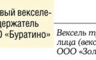 Расчеты векселями бухгалтерский учет