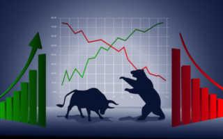 С чего начать играть на бирже