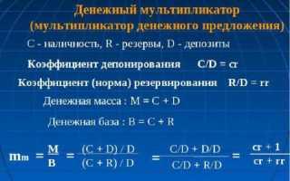 Денежный мультипликатор для российской экономики составляет