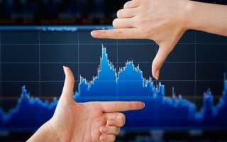 Бесплатные торговые сигналы для бинарных опционов