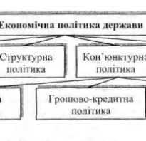 Экономическая сущность денежной системы