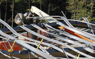 Виды рисков в строительстве